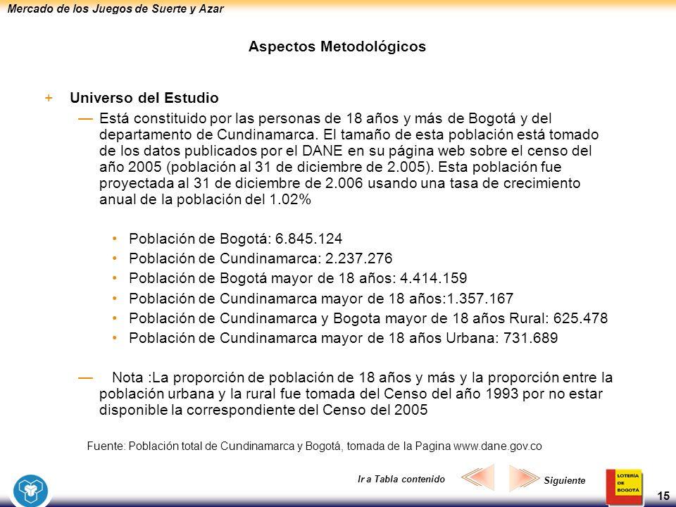 Mercado de los Juegos de Suerte y Azar 15 Aspectos Metodológicos +Universo del Estudio Está constituido por las personas de 18 años y más de Bogotá y