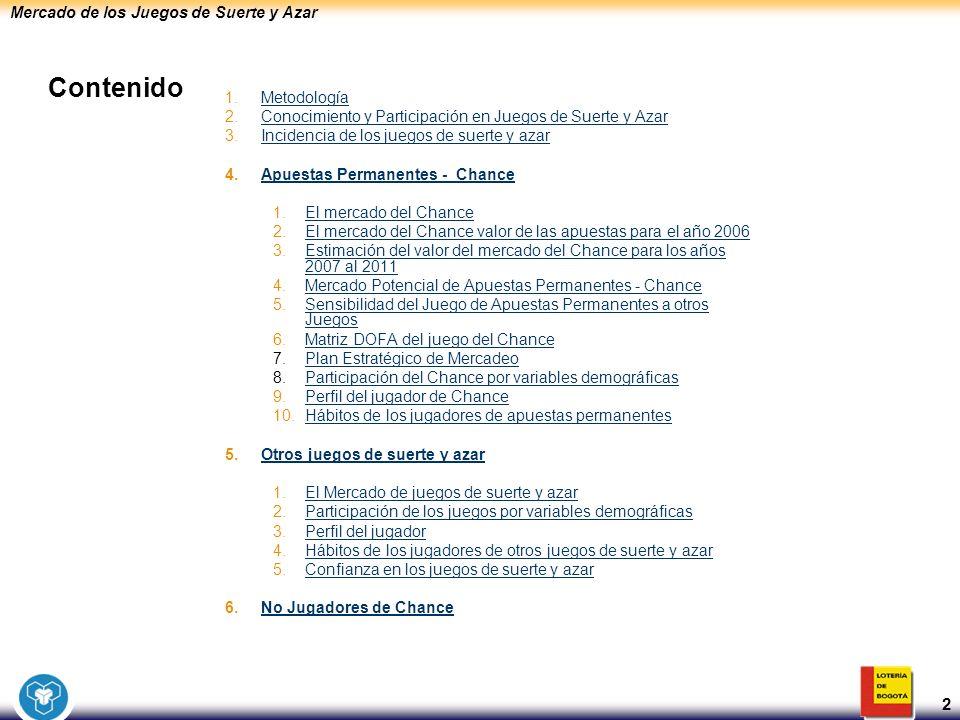 Mercado de los Juegos de Suerte y Azar 2 Contenido 1.MetodologíaMetodología 2.Conocimiento y Participación en Juegos de Suerte y AzarConocimiento y Pa