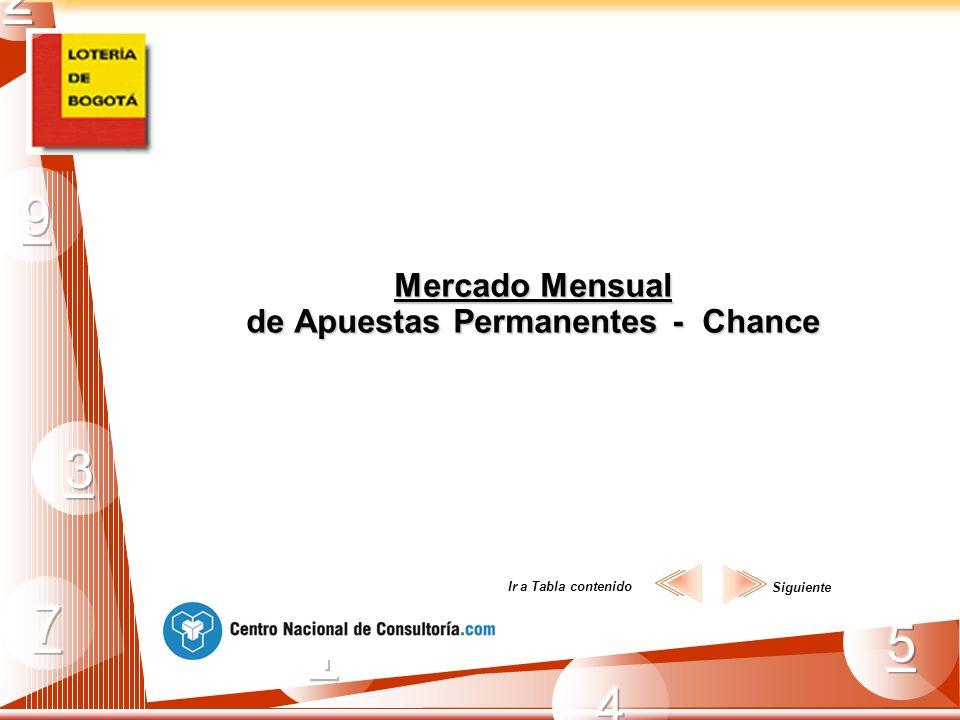 Mercado Mensual de Apuestas Permanentes - Chance Siguiente Ir a Tabla contenido