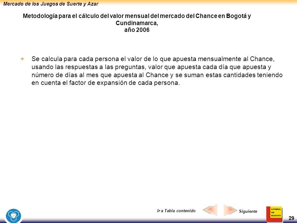 Mercado de los Juegos de Suerte y Azar 29 Metodología para el cálculo del valor mensual del mercado del Chance en Bogotá y Cundinamarca, año 2006 +Se