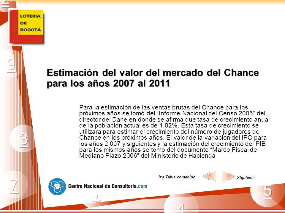 Estimación del valor del mercado del Chance para los años 2007 al 2011 Para la estimación de las ventas brutas del Chance para los próximos años se to