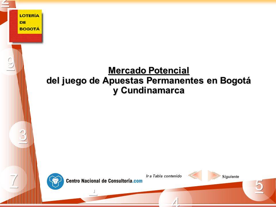 Mercado Potencial del juego de Apuestas Permanentes en Bogotá y Cundinamarca Siguiente Ir a Tabla contenido