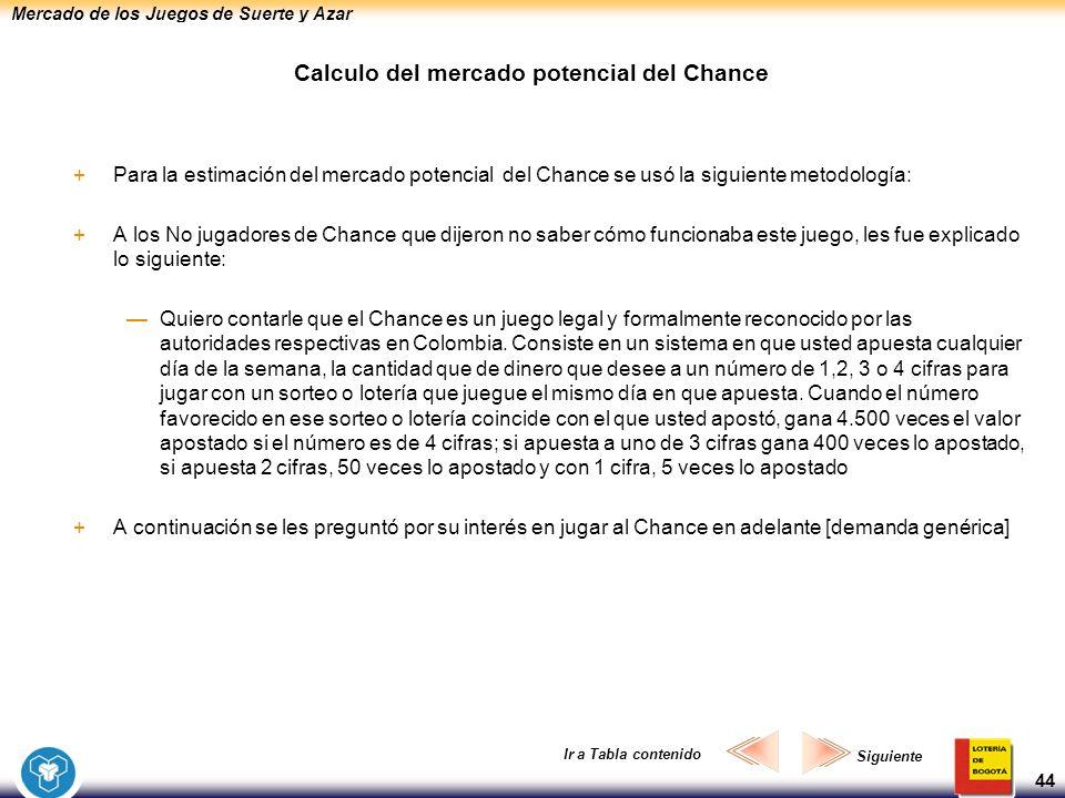 Mercado de los Juegos de Suerte y Azar 44 Calculo del mercado potencial del Chance +Para la estimación del mercado potencial del Chance se usó la sigu