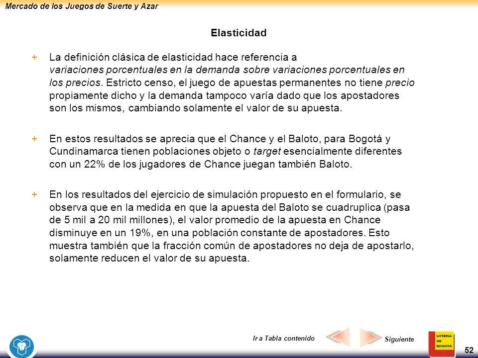 Mercado de los Juegos de Suerte y Azar 52 Elasticidad +La definición clásica de elasticidad hace referencia a variaciones porcentuales en la demanda s