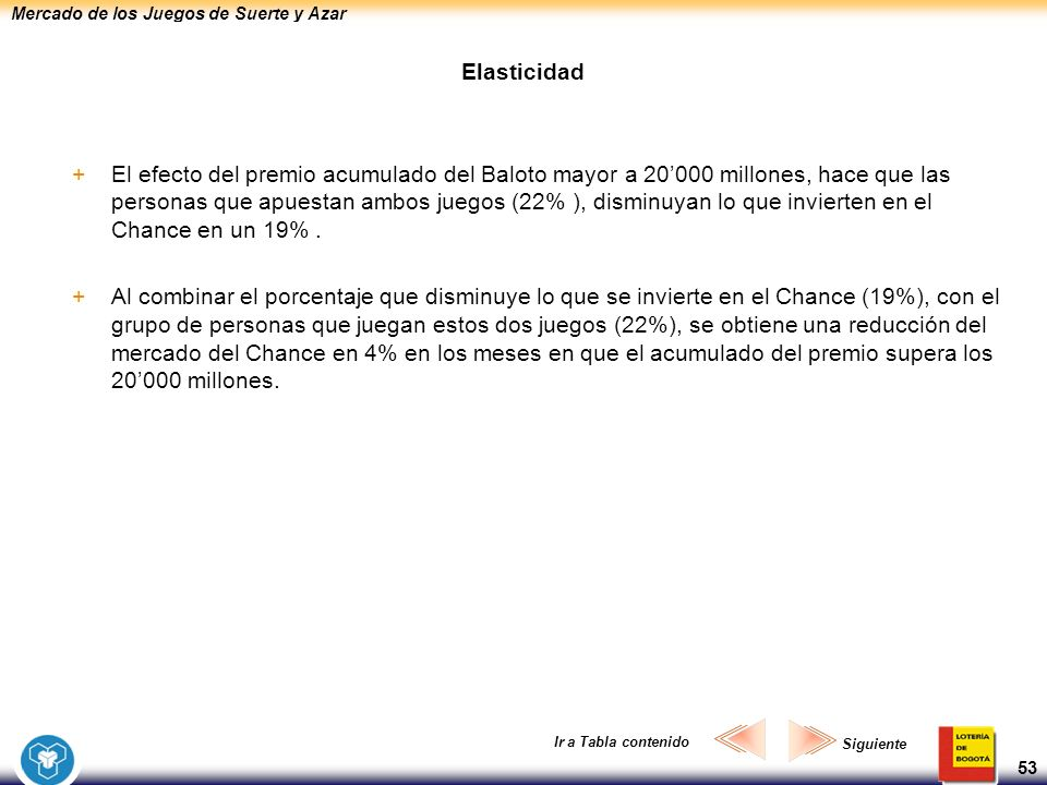 Mercado de los Juegos de Suerte y Azar 53 Elasticidad +El efecto del premio acumulado del Baloto mayor a 20000 millones, hace que las personas que apu