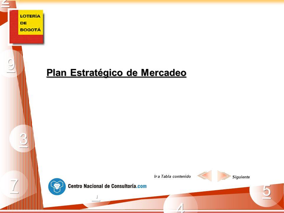 Plan Estratégico de Mercadeo Siguiente Ir a Tabla contenido