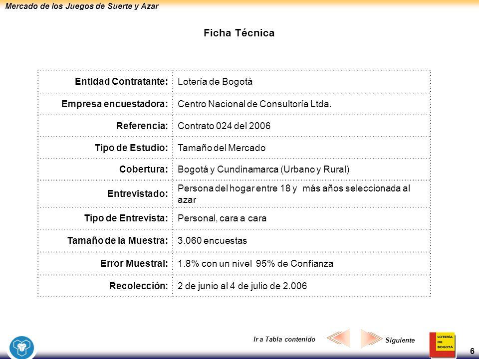 Mercado de los Juegos de Suerte y Azar 6 Ficha Técnica Entidad Contratante:Lotería de Bogotá Empresa encuestadora:Centro Nacional de Consultoría Ltda.