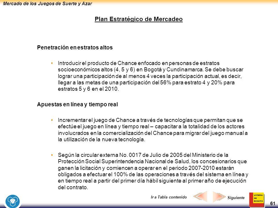 Mercado de los Juegos de Suerte y Azar 61 Plan Estratégico de Mercadeo Penetración en estratos altos Introducir el producto de Chance enfocado en pers