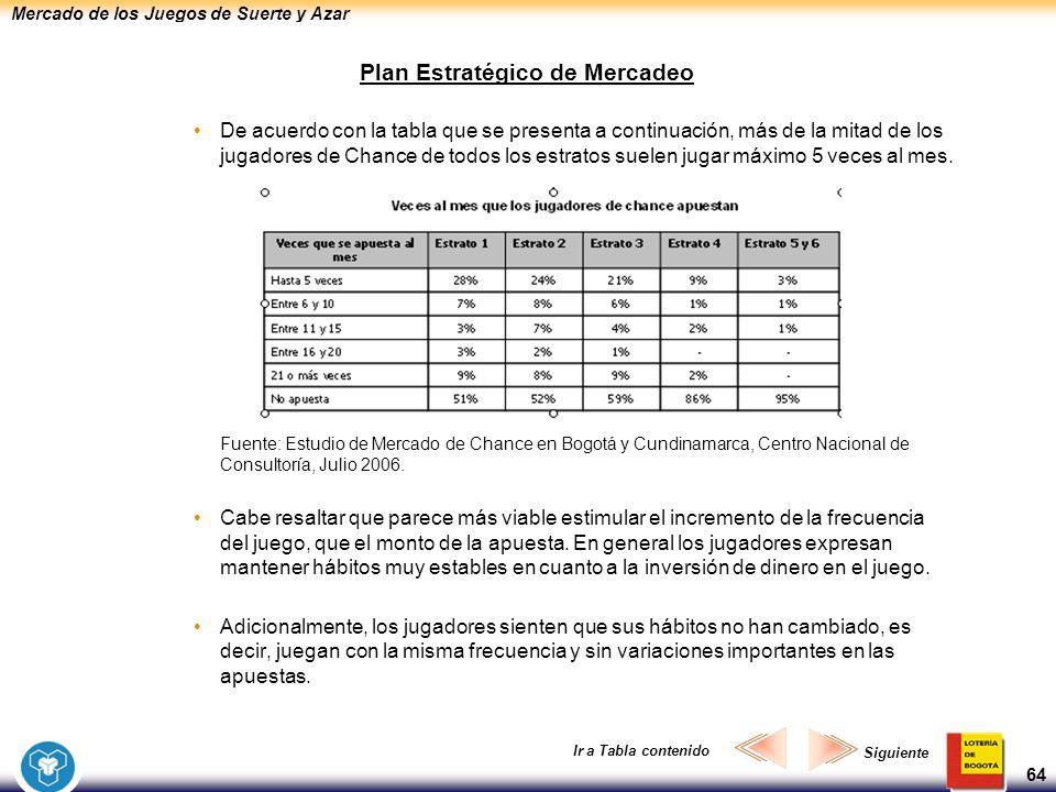 Mercado de los Juegos de Suerte y Azar 64 Plan Estratégico de Mercadeo De acuerdo con la tabla que se presenta a continuación, más de la mitad de los