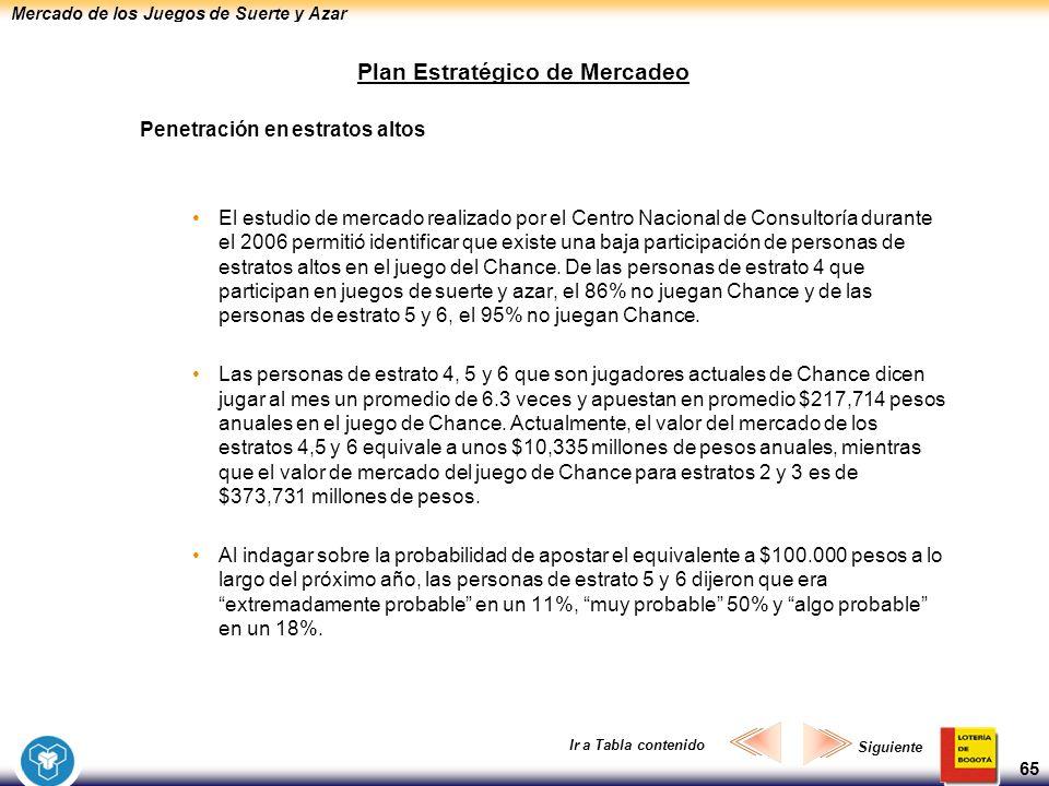 Mercado de los Juegos de Suerte y Azar 65 Plan Estratégico de Mercadeo Penetración en estratos altos El estudio de mercado realizado por el Centro Nac