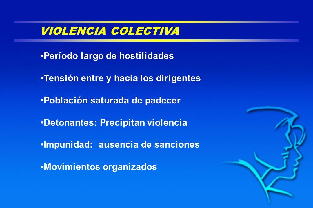 VIOLENCIA COLECTIVA Período largo de hostilidades Tensión entre y hacia los dirigentes Población saturada de padecer Detonantes: Precipitan violencia