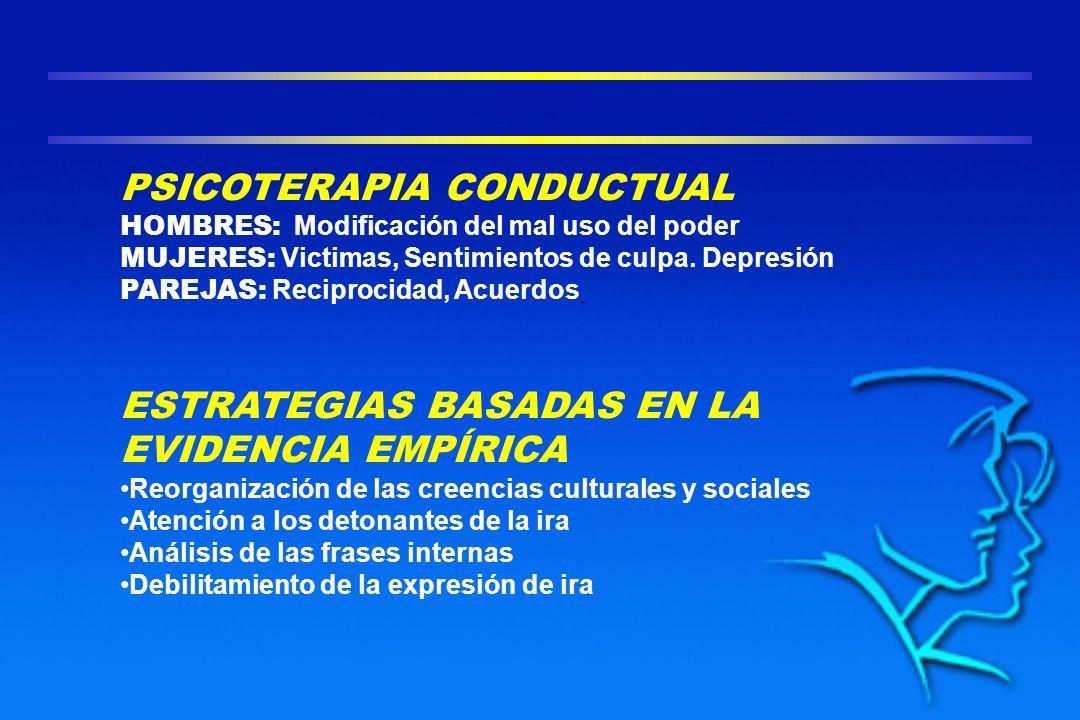 PSICOTERAPIA CONDUCTUAL HOMBRES: Modificación del mal uso del poder MUJERES: Victimas, Sentimientos de culpa. Depresión PAREJAS: Reciprocidad, Acuerdo