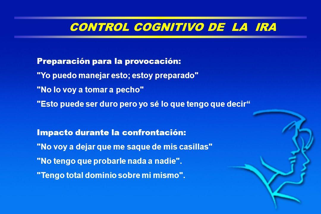 CONTROL COGNITIVO DE LA IRA Preparación para la provocación: