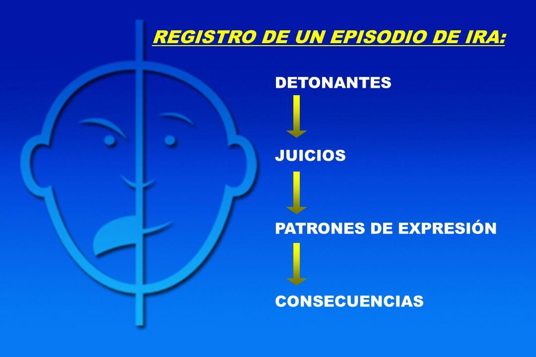 REGISTRO DE UN EPISODIO DE IRA: DETONANTES JUICIOS PATRONES DE EXPRESIÓN CONSECUENCIAS