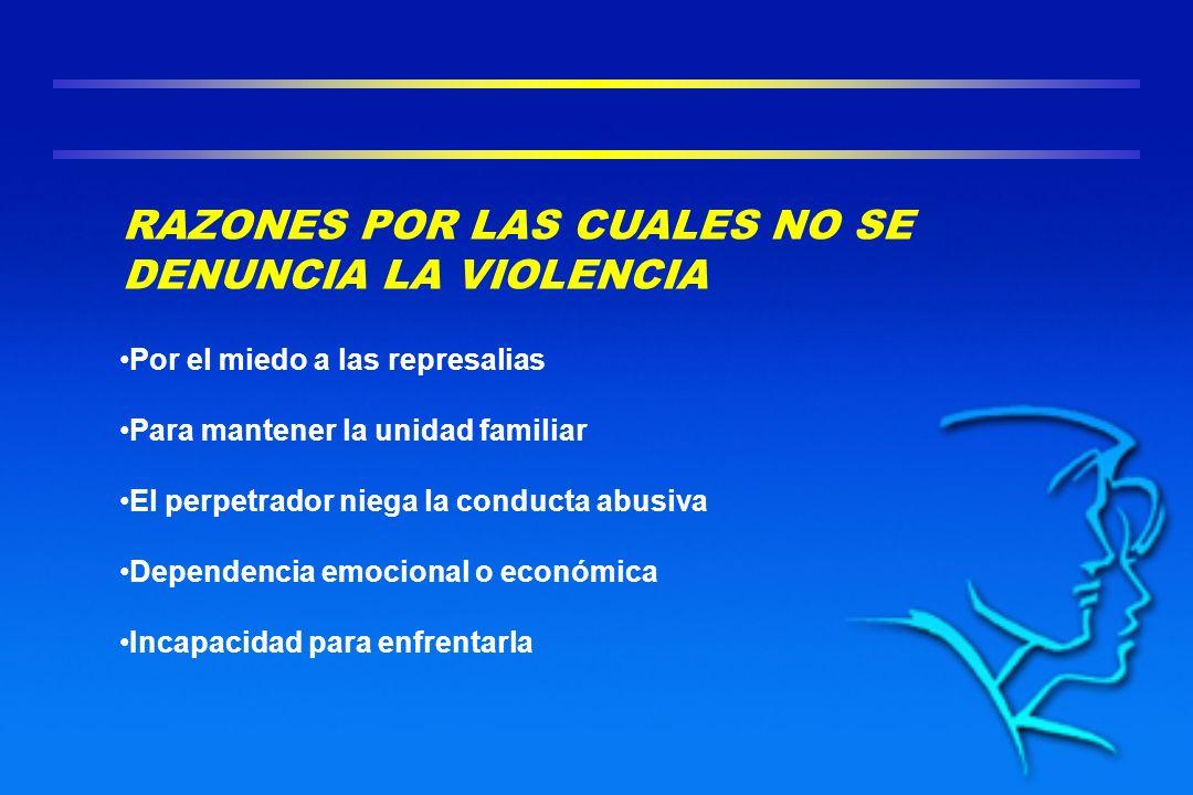 RAZONES POR LAS CUALES NO SE DENUNCIA LA VIOLENCIA Por el miedo a las represalias Para mantener la unidad familiar El perpetrador niega la conducta ab