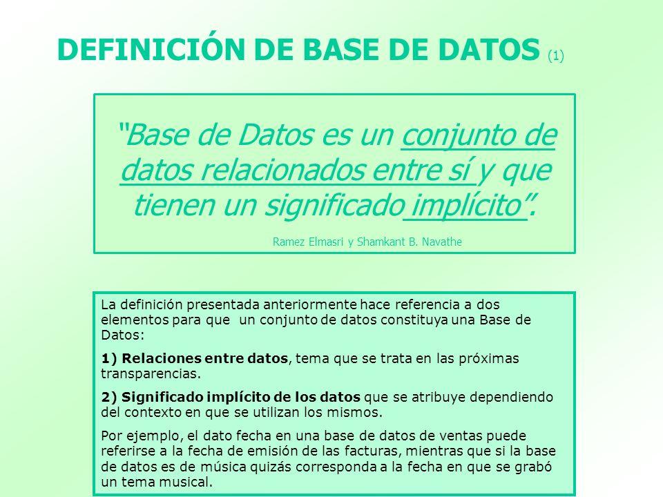 DEFINICIÓN DE BASE DE DATOS (1) Base de Datos es un conjunto de datos relacionados entre sí y que tienen un significado implícito. Ramez Elmasri y Sha