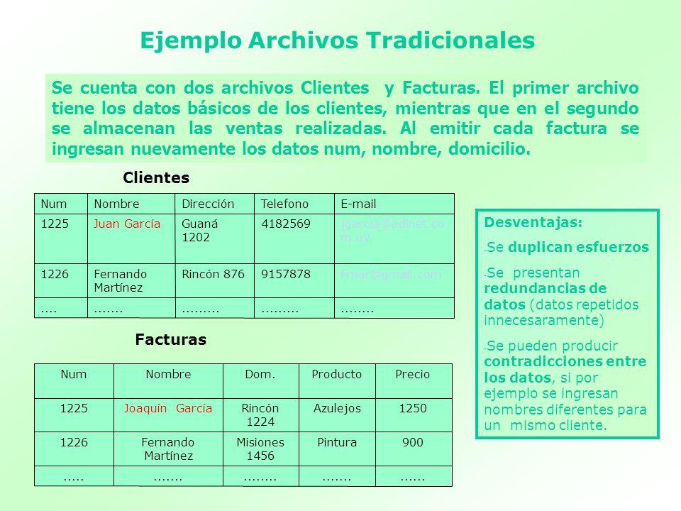 Facturas...... 900 1250 Precio....... Pintura Azulejos Producto.................... Misiones 1456 Fernando Martínez 1226 Rincón 1224 Joaquín García122