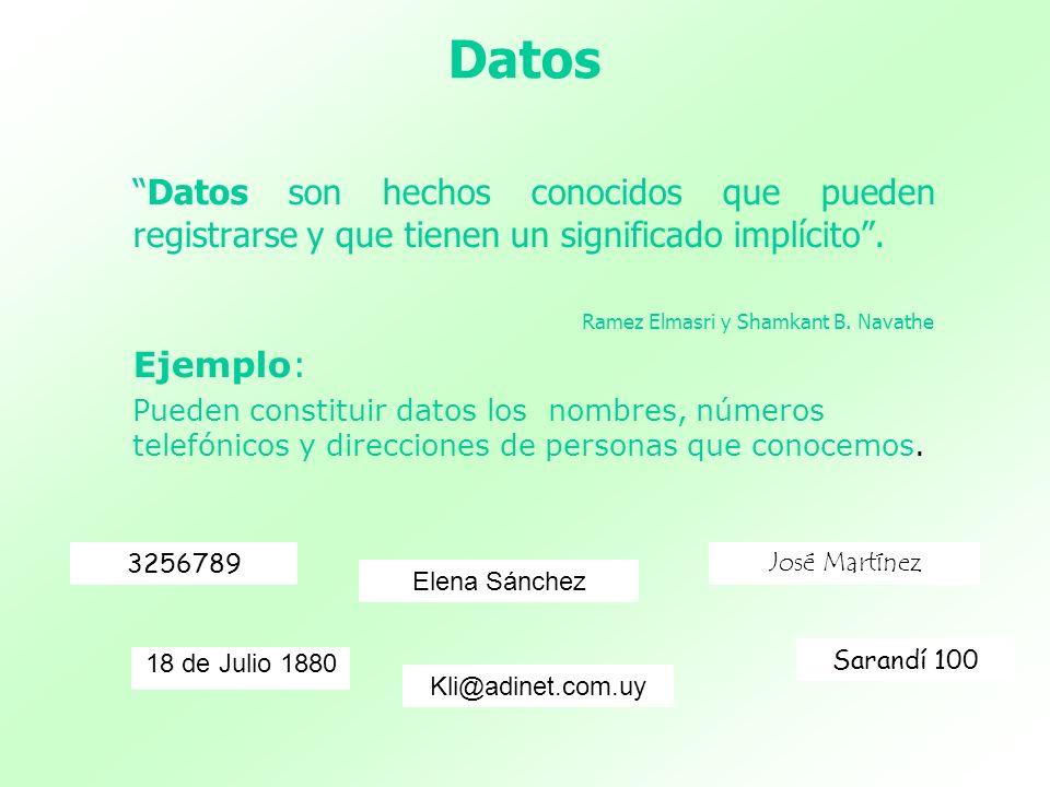Datos Datos son hechos conocidos que pueden registrarse y que tienen un significado implícito. Ramez Elmasri y Shamkant B. Navathe Ejemplo: Pueden con