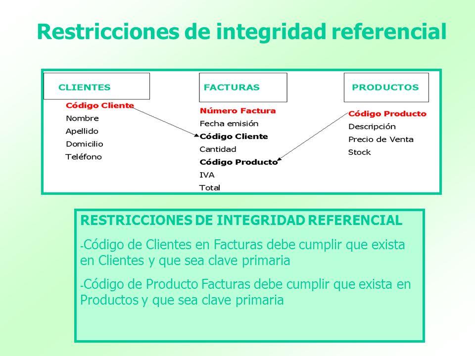 Restricciones de integridad referencial RESTRICCIONES DE INTEGRIDAD REFERENCIAL - Código de Clientes en Facturas debe cumplir que exista en Clientes y