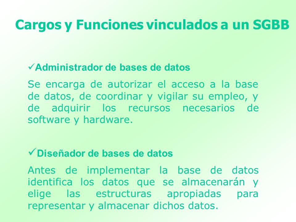 Administrador de bases de datos Se encarga de autorizar el acceso a la base de datos, de coordinar y vigilar su empleo, y de adquirir los recursos nec
