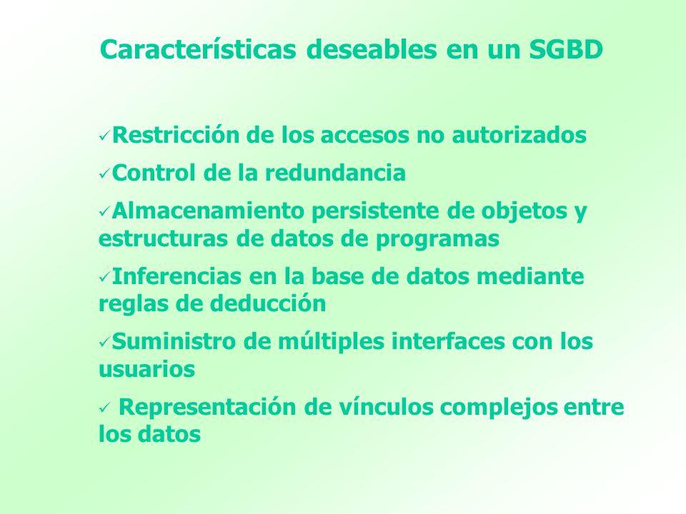 Características deseables en un SGBD Restricción de los accesos no autorizados Control de la redundancia Almacenamiento persistente de objetos y estru