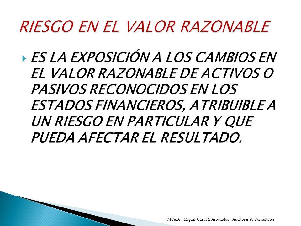 RIESGO DE CAMBIOS EN EL VALOR RAZONABLE (VALOR CORRIENTE EN LA JERGA ARGENTINA). RIESGO DE FLUJOS DE EFECTIVO. RIESGO EN UNA INVERSIÓN NETA EN UNA ENT