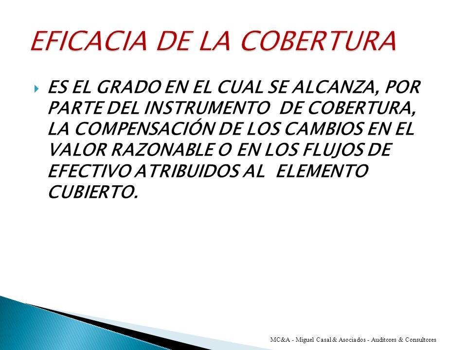 ESTRATEGIA Y OBJETIVO DE LA ADMINISTRACIÓN DE RIESGOS. IDENTIFICACIÓN DEL INSTRUMENTO DE COBERTURA. ELEMENTO (ÍTEM O PARTIDA ) A CUBRIR NATURALEZA DE