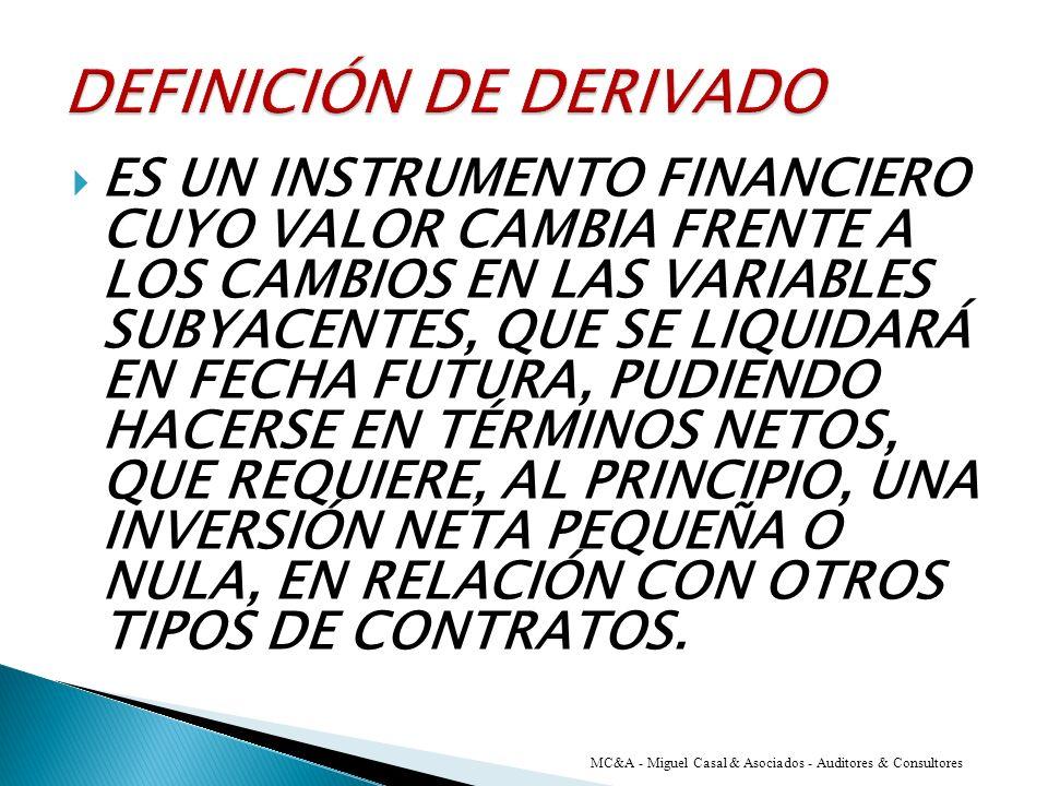 DEFINICIÓN,TIPOS Y TRATAMIENTO FISCAL MARCOS CONTABLES NORMATIVOS GESTIÓN DE RIESGOS CONTABILIDAD DE COBERTURAS RIESGOS A CUBRIR Y COBERTURAS CONDICIO