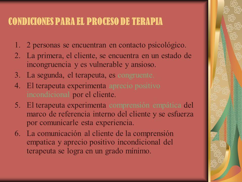 CONDICIONES PARA EL PROCESO DE TERAPIA 1.2 personas se encuentran en contacto psicológico. 2.La primera, el cliente, se encuentra en un estado de inco