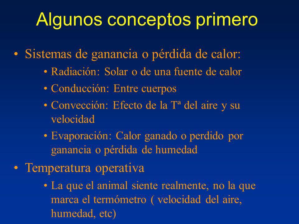 Algunos conceptos primero Sistemas de ganancia o pérdida de calor: Radiación: Solar o de una fuente de calor Conducción: Entre cuerpos Convección: Efe