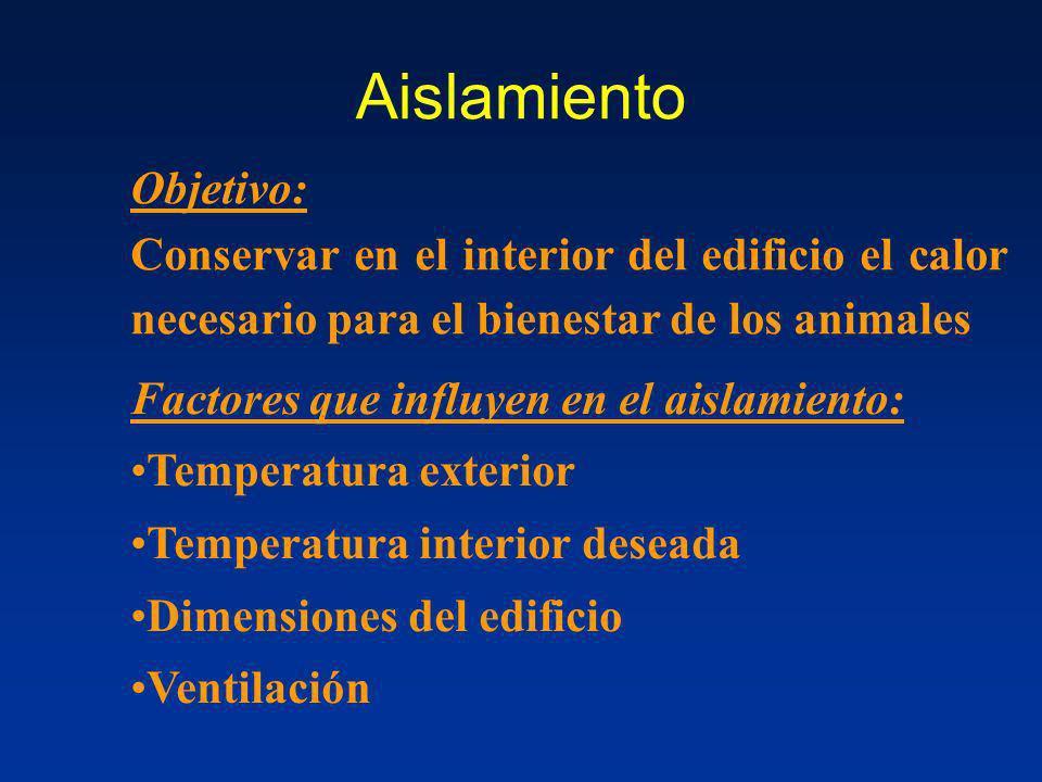 Aislamiento Objetivo: Conservar en el interior del edificio el calor necesario para el bienestar de los animales Factores que influyen en el aislamien