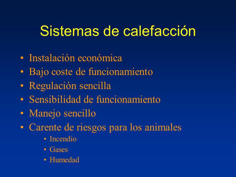 Sistemas de calefacción Instalación económica Bajo coste de funcionamiento Regulación sencilla Sensibilidad de funcionamiento Manejo sencillo Carente