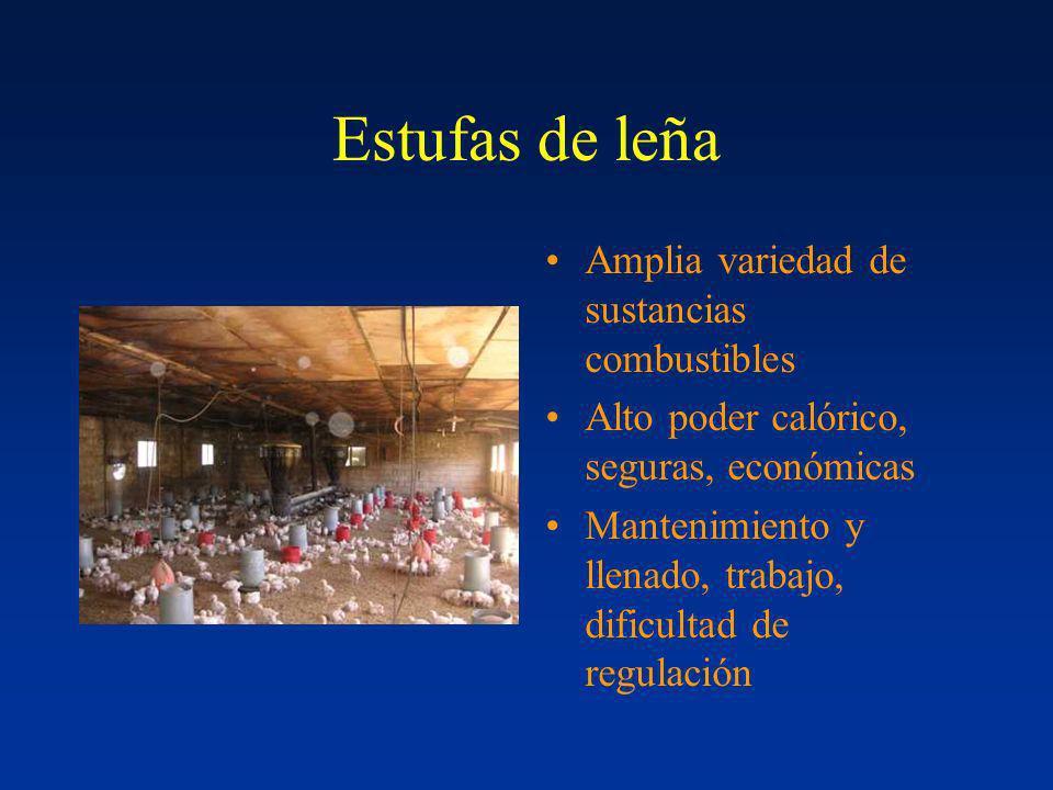Estufas de leña Amplia variedad de sustancias combustibles Alto poder calórico, seguras, económicas Mantenimiento y llenado, trabajo, dificultad de re