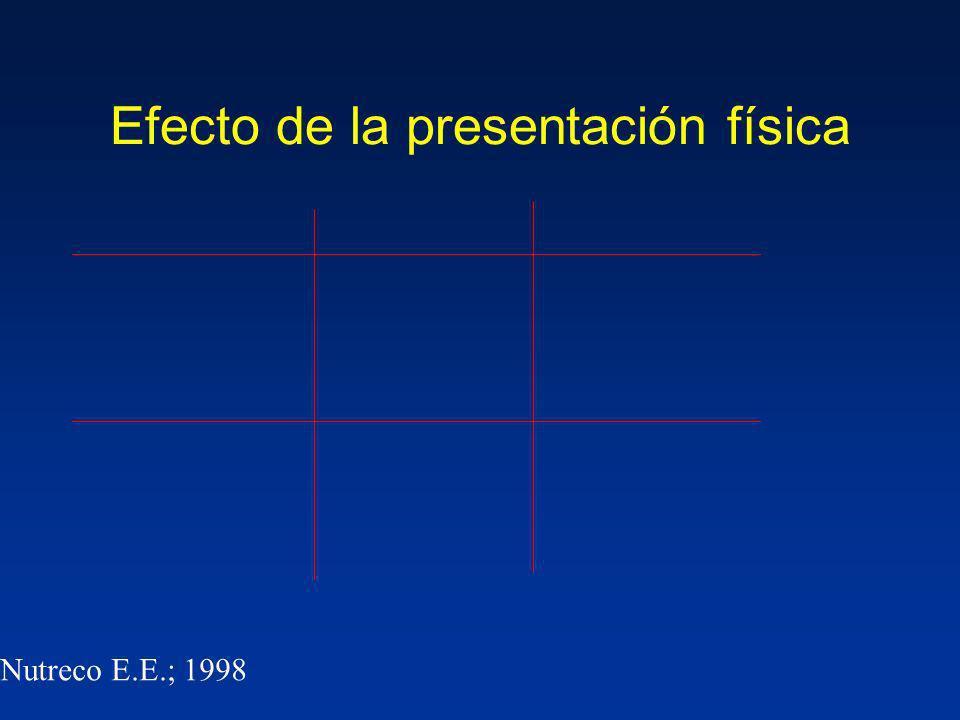 Efecto de la presentación física Nutreco E.E.; 1998