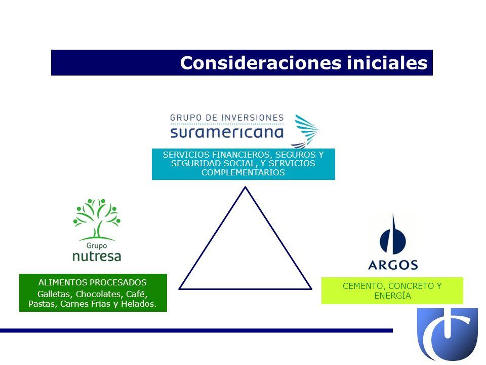 Características Estructura que refleje la cultura organizacional Currículo principal y líneas de especialización Cobertura de todos los niveles organizacionales Colaboradores especializados Propiedad de toda la organización Definición de Universidad Corporativa