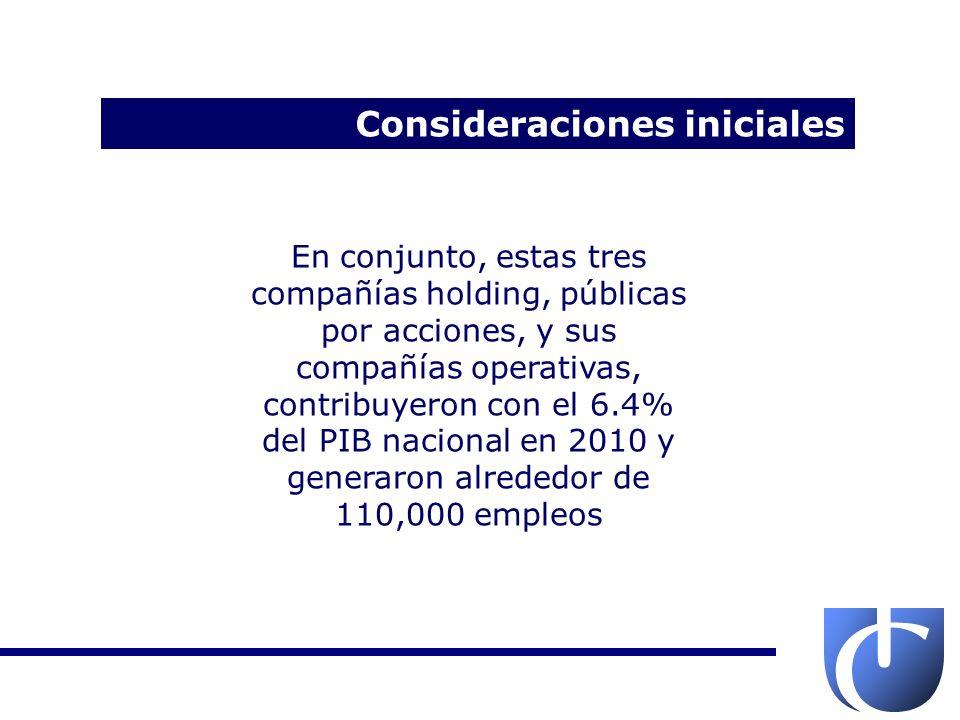 Consideraciones iniciales Plantas en más de 8 países Distribución en 12 países Presencia en alrededor de 75 países