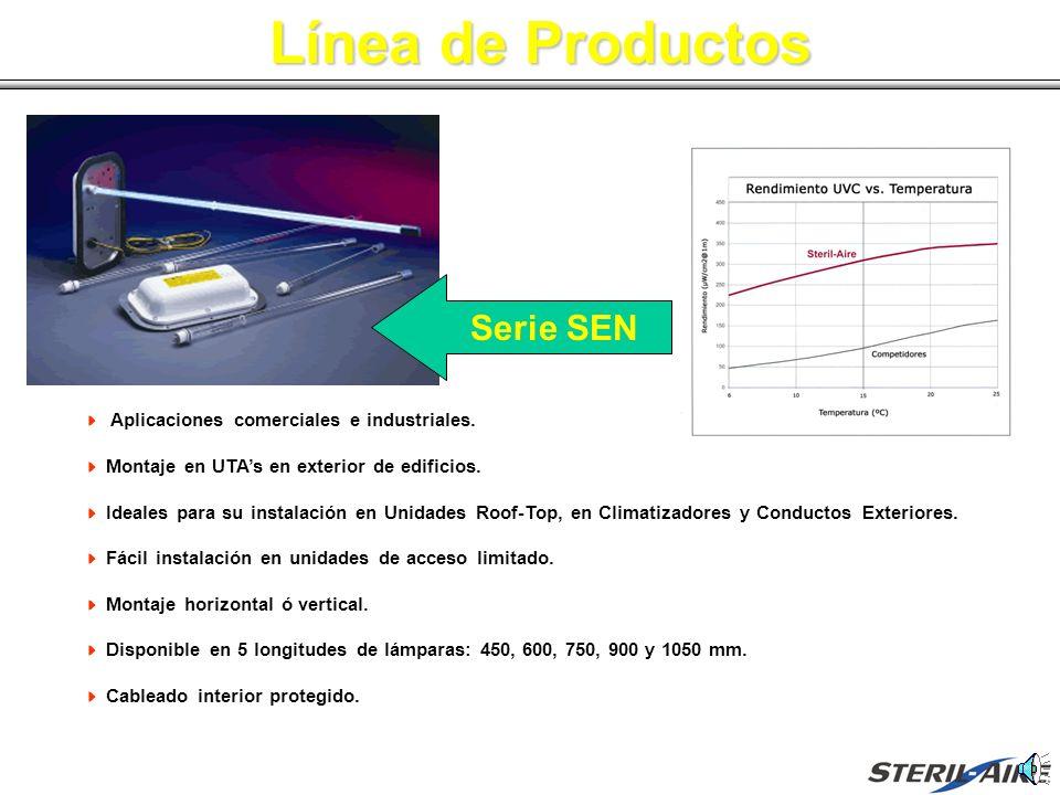 Línea de Productos Aplicaciones comerciales e industriales. Montaje en UTAs en exterior de edificios. Ideales para su instalación en Unidades Roof-Top