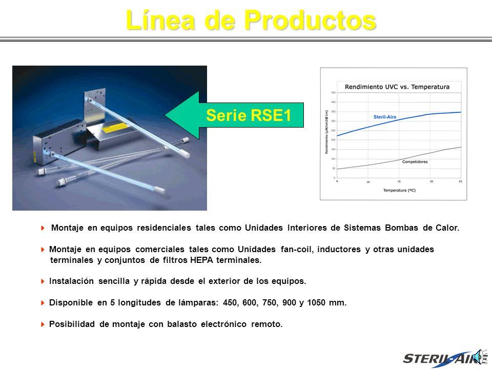Línea de Productos Gráfico de Comparación Montaje en Unidades de Calefacción por Aire y Unidades de Climatización de pequeña capacidad.