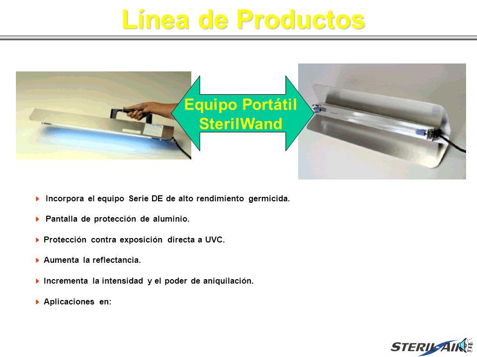 Línea de Productos Incorpora el equipo Serie DE de alto rendimiento germicida. Pantalla de protección de aluminio. Protección contra exposición direct