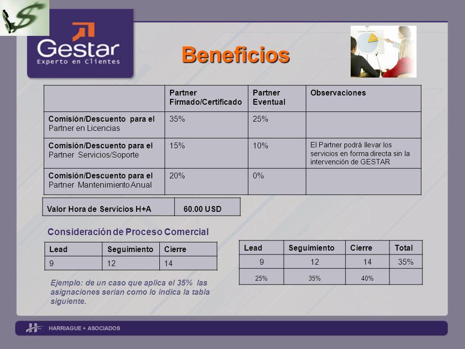 Partner Firmado/Certificado Partner Eventual Observaciones Comisión/Descuento para el Partner en Licencias 35%25% Comisión/Descuento para el Partner S