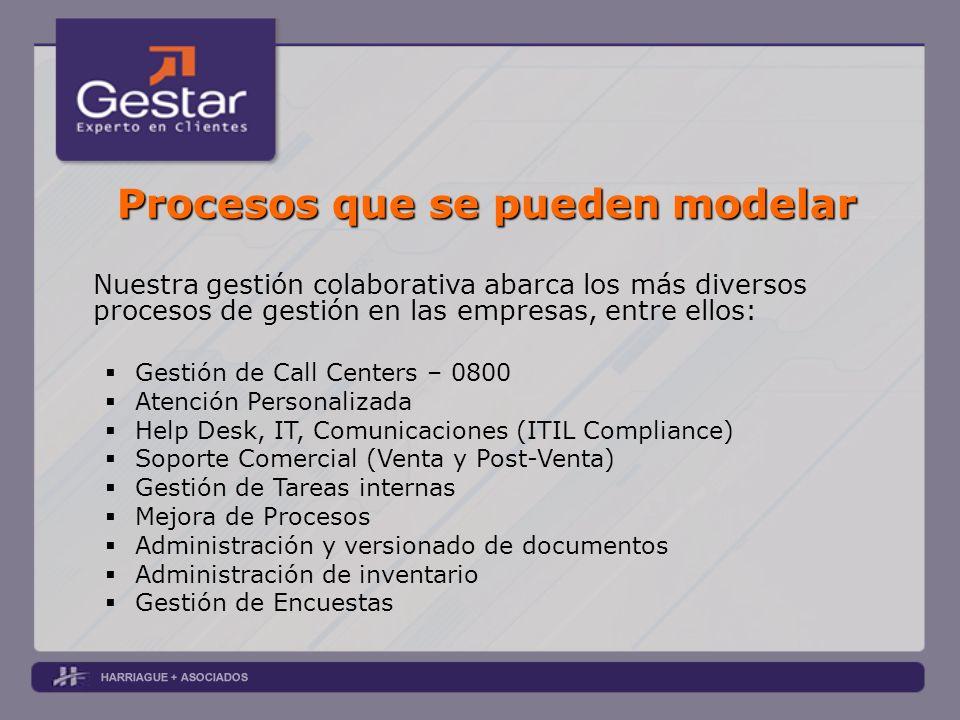 Procesos que se pueden modelar Nuestra gestión colaborativa abarca los más diversos procesos de gestión en las empresas, entre ellos: Gestión de Call