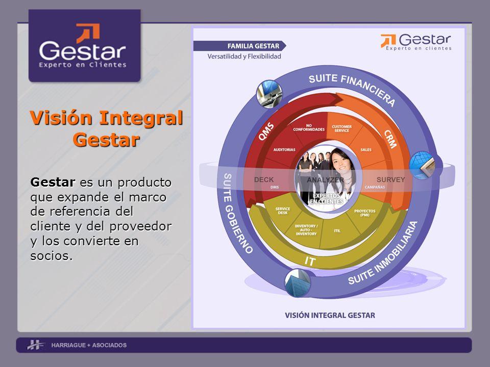 Visión Integral Gestar Gestar es un producto que expande el marco de referencia del cliente y del proveedor y los convierte en socios.