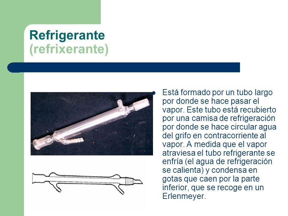 Refrigerante (refrixerante) Está formado por un tubo largo por donde se hace pasar el vapor. Este tubo está recubierto por una camisa de refrigeración