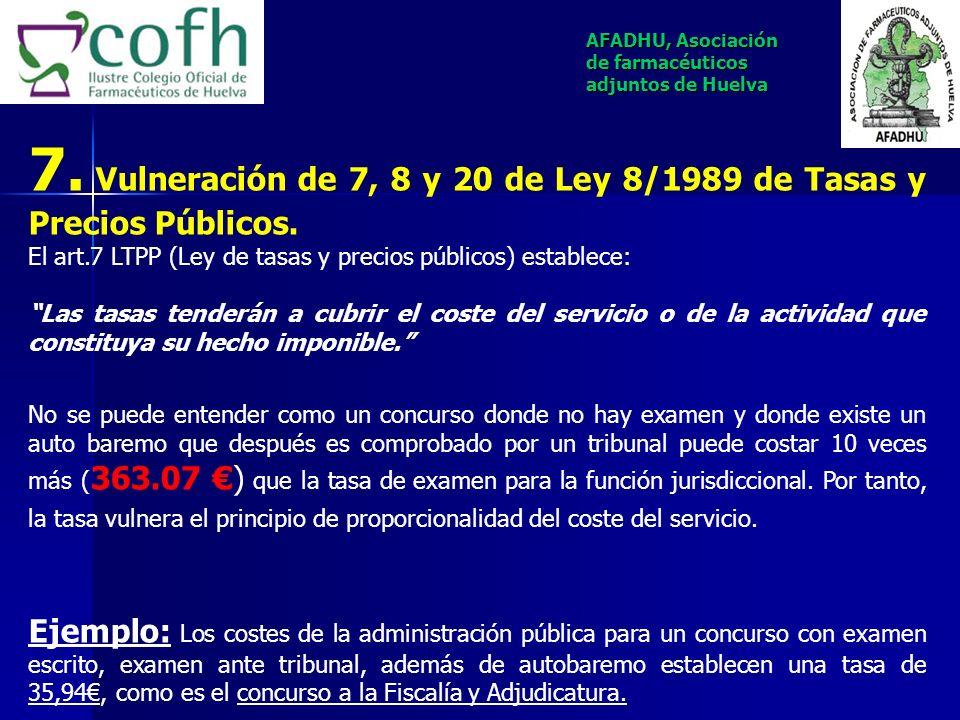 6. Discriminación por encuadre improcedente de los directores técnicos farmacéuticos dentro del grupo general de la industria Anexo IV I A 3: Ejercici