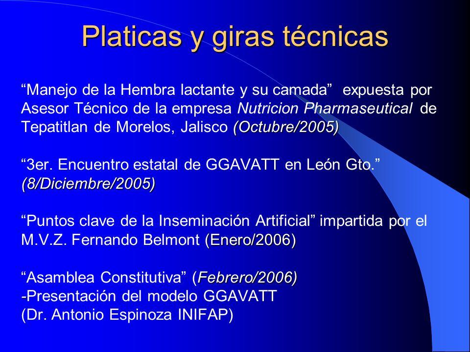 (Octubre/2005) (8/Diciembre/2005) (Enero/2006) Febrero/2006) - Manejo de la Hembra lactante y su camada expuesta por Asesor Técnico de la empresa Nutr
