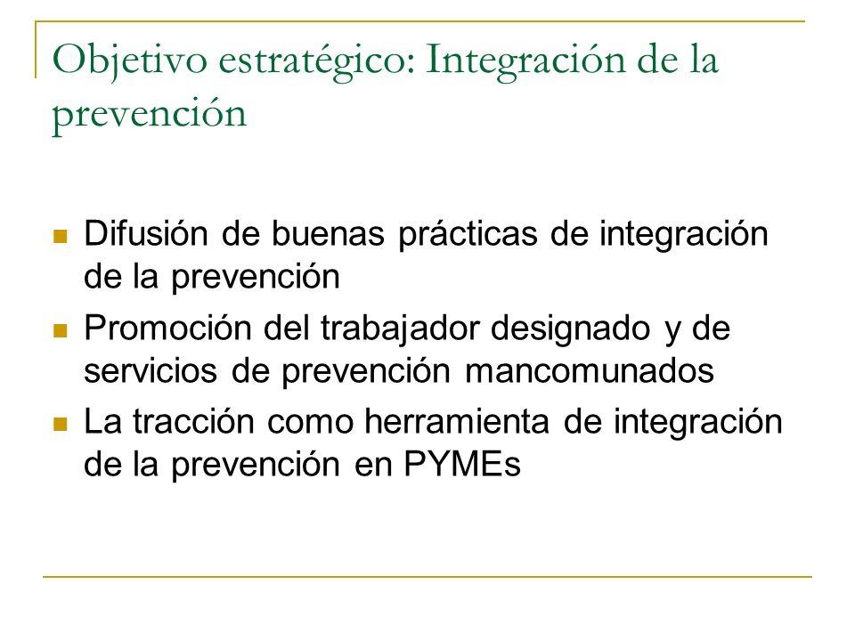 Objetivo estratégico: Integración de la prevención Difusión de buenas prácticas de integración de la prevención Promoción del trabajador designado y d
