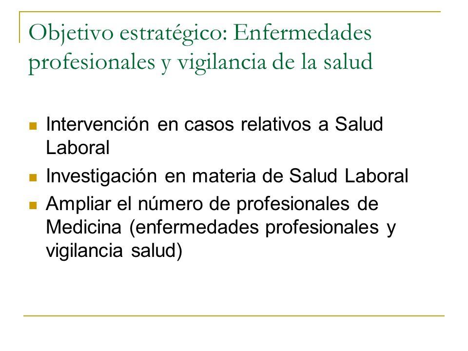 Objetivo estratégico: Enfermedades profesionales y vigilancia de la salud Intervención en casos relativos a Salud Laboral Investigación en materia de