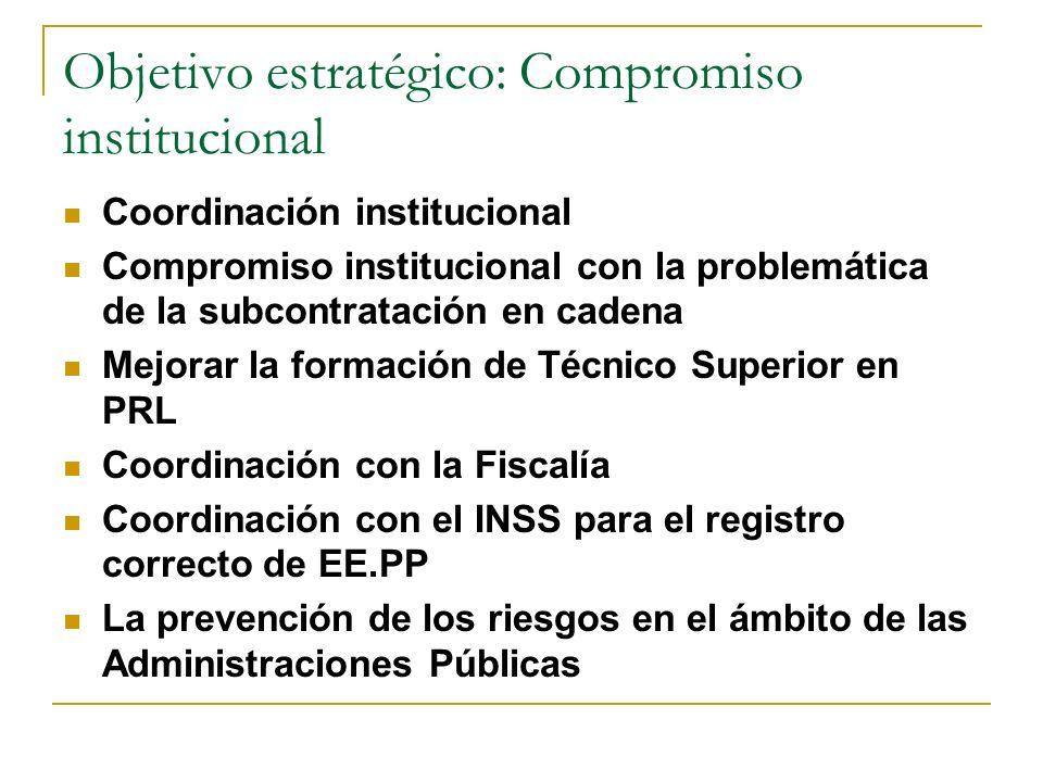 Objetivo estratégico: Compromiso institucional Coordinación institucional Compromiso institucional con la problemática de la subcontratación en cadena