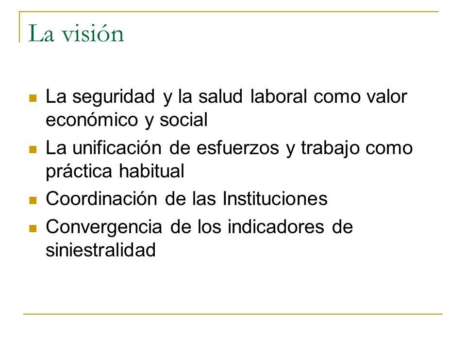 La visión La seguridad y la salud laboral como valor económico y social La unificación de esfuerzos y trabajo como práctica habitual Coordinación de l