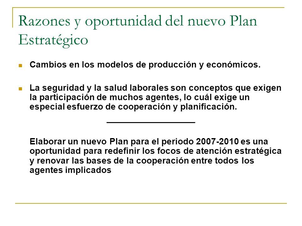 Razones y oportunidad del nuevo Plan Estratégico Cambios en los modelos de producción y económicos. La seguridad y la salud laborales son conceptos qu